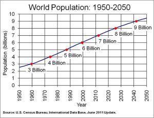 populationpic